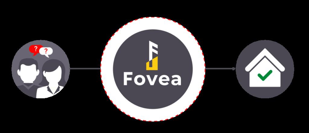 Fovea - Aménagement intérieur - avec fovea